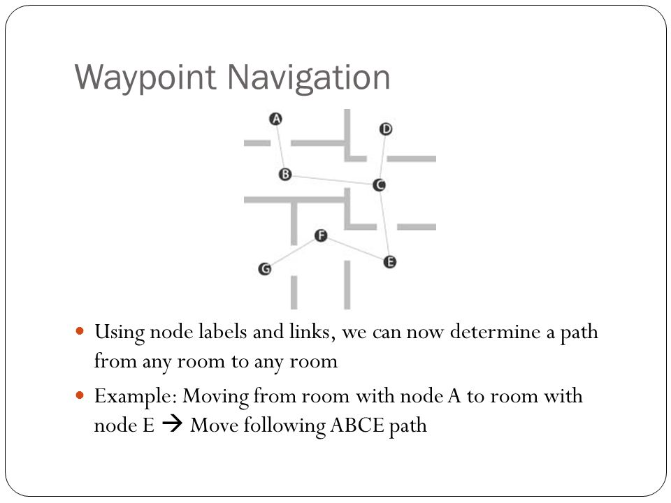Waypoint Navigation Using node labels and links, we can now determine a path from any room to any room.