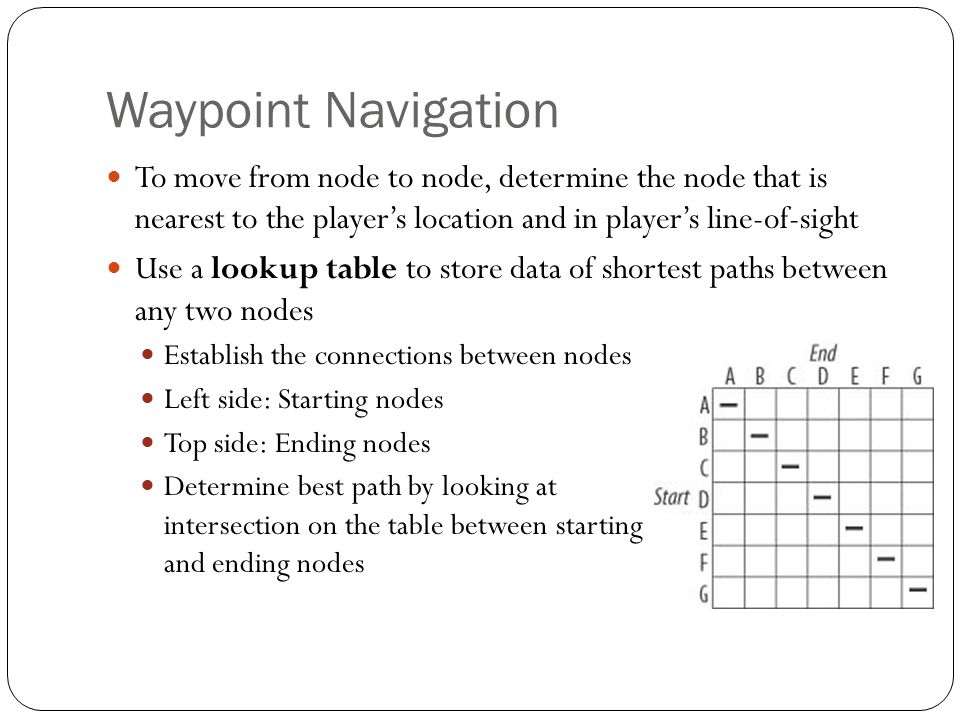 Waypoint Navigation To move from node to node, determine the node that is nearest to the player's location and in player's line-of-sight.