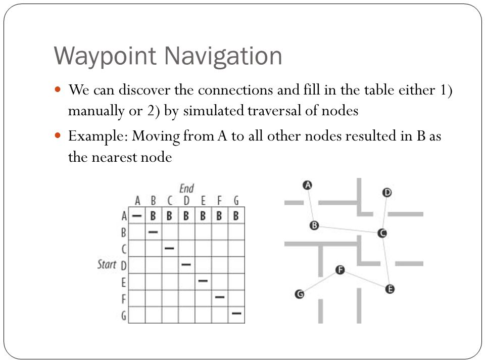 Waypoint Navigation We can discover the connections and fill in the table either 1) manually or 2) by simulated traversal of nodes.