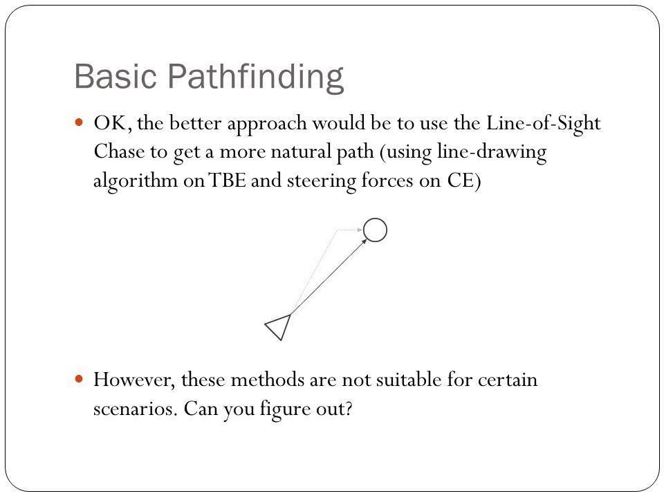 Basic Pathfinding