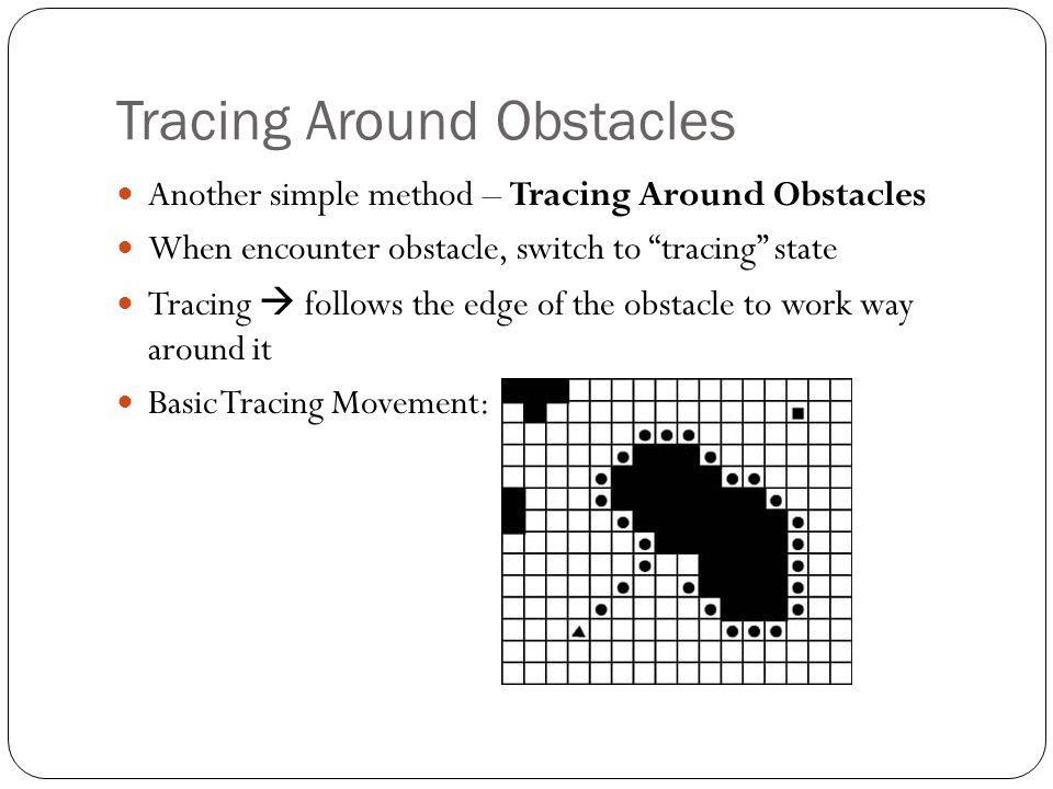 Tracing Around Obstacles