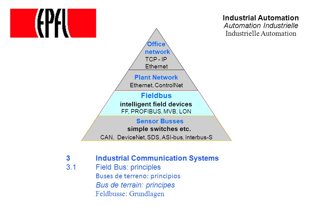 intelligent field devices
