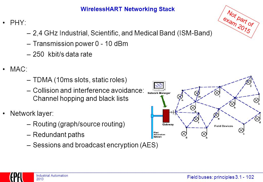 WirelessHART Networking Stack