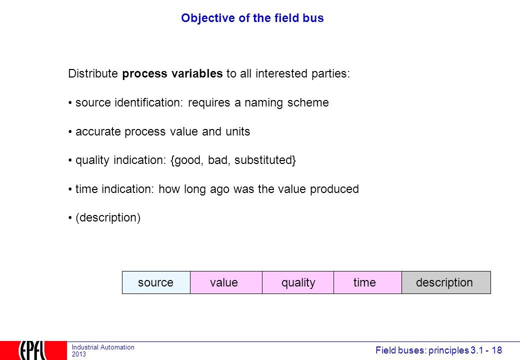 Objective of the field bus