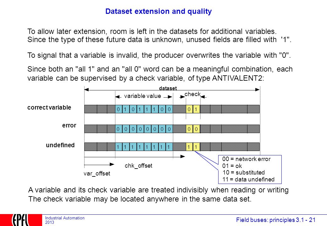 Dataset extension and quality