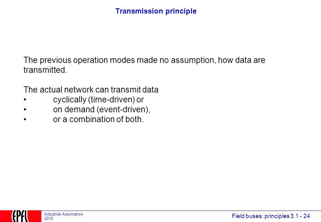Transmission principle