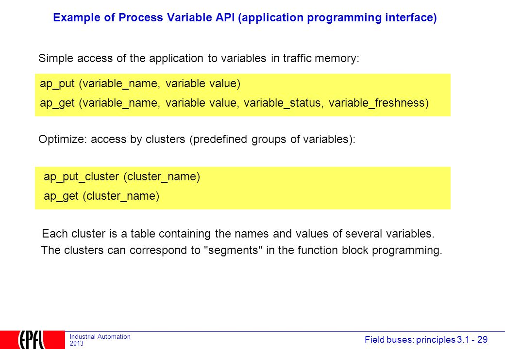 Example of Process Variable API (application programming interface)