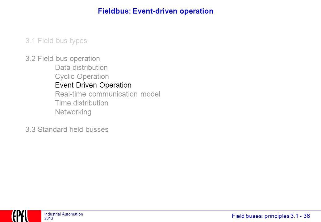 Fieldbus: Event-driven operation