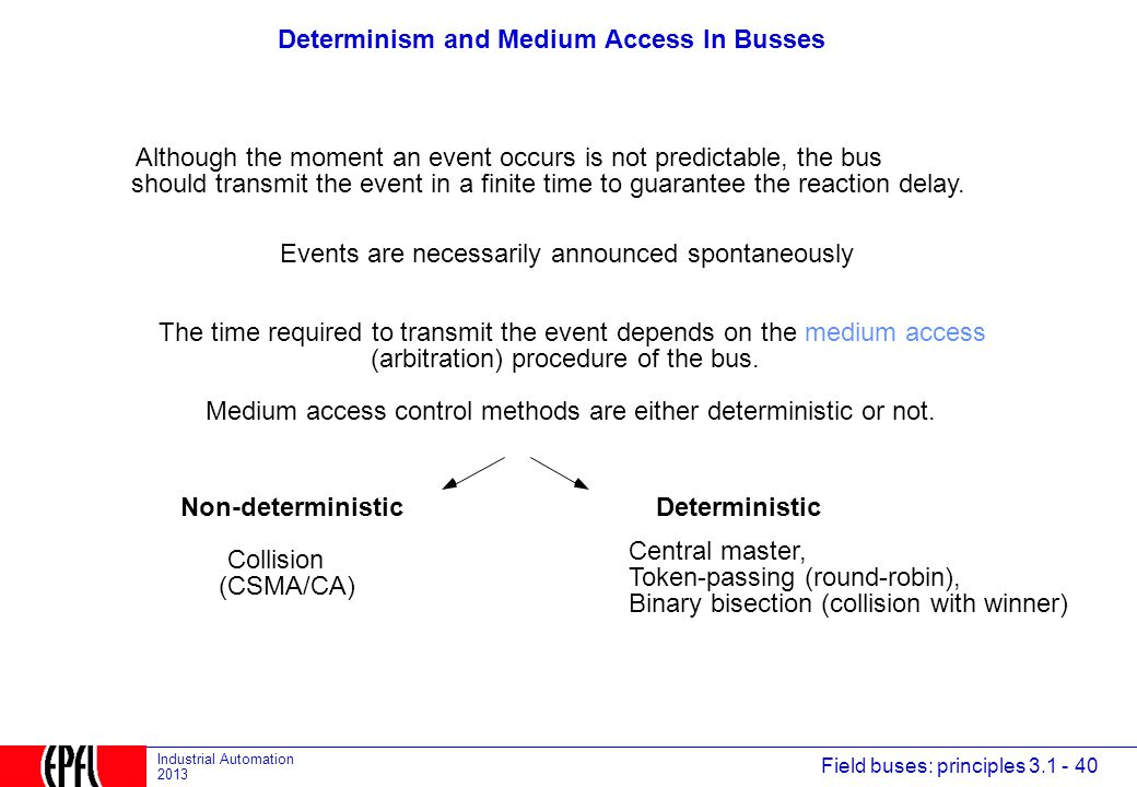 Determinism and Medium Access In Busses