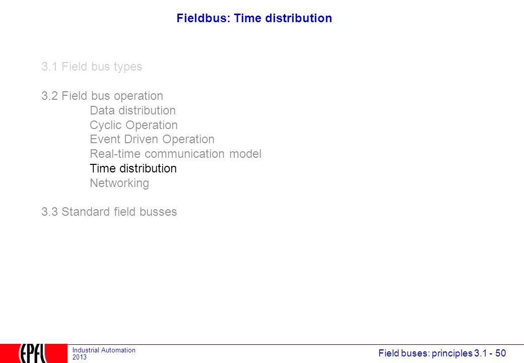 Fieldbus: Time distribution
