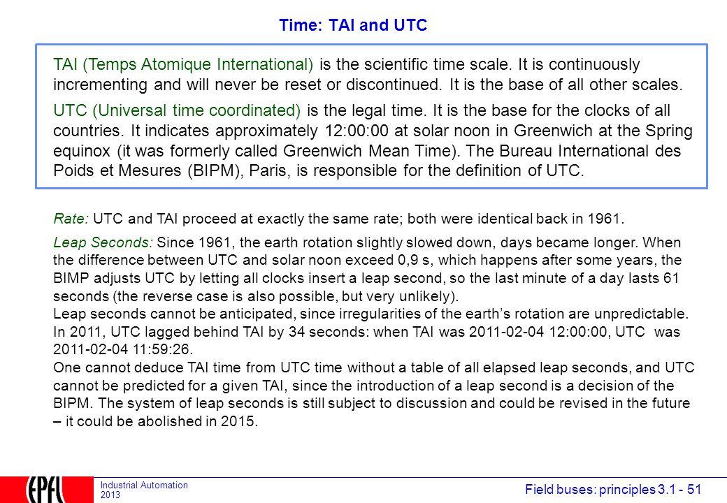 Time: TAI and UTC