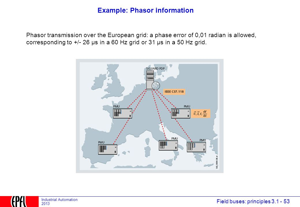 Example: Phasor information