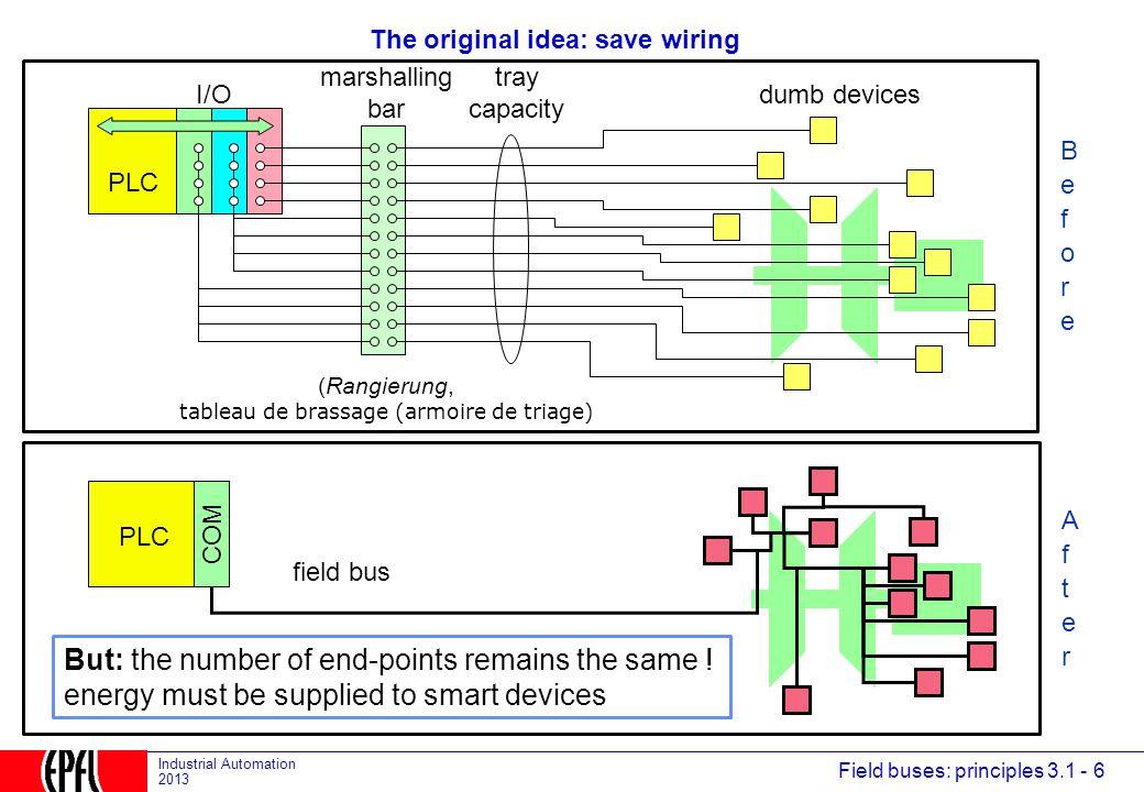 The original idea: save wiring