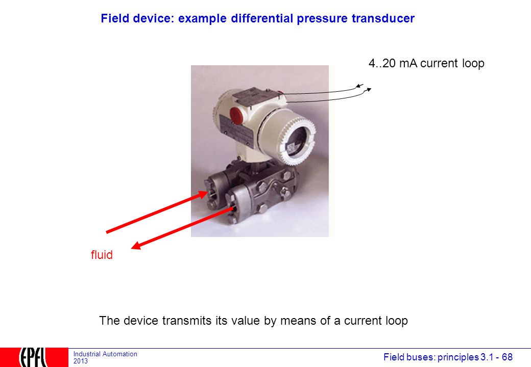 Field device: example differential pressure transducer