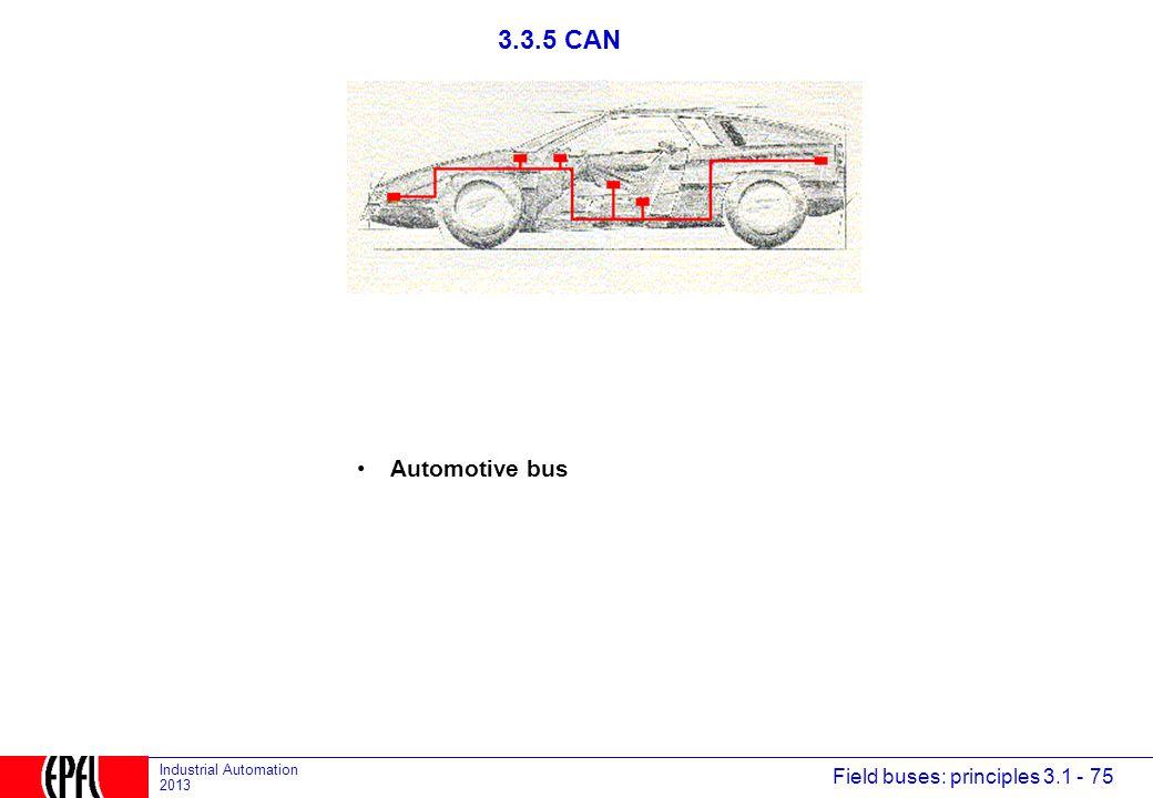 3.3.5 CAN Automotive bus