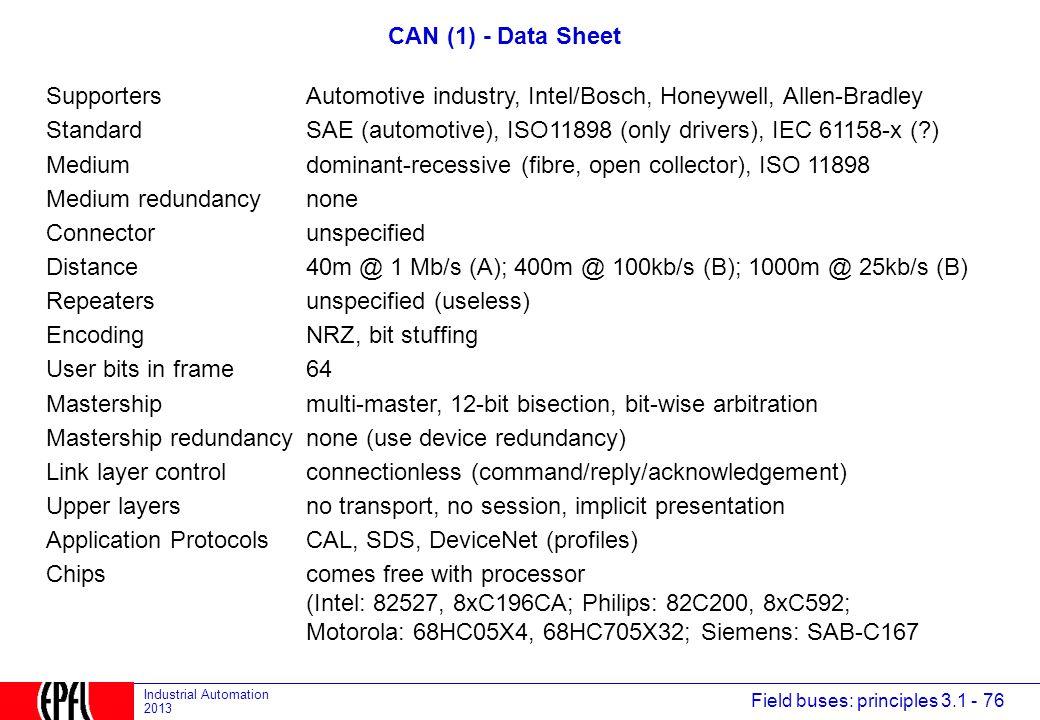 CAN (1) - Data Sheet Supporters Automotive industry, Intel/Bosch, Honeywell, Allen-Bradley.