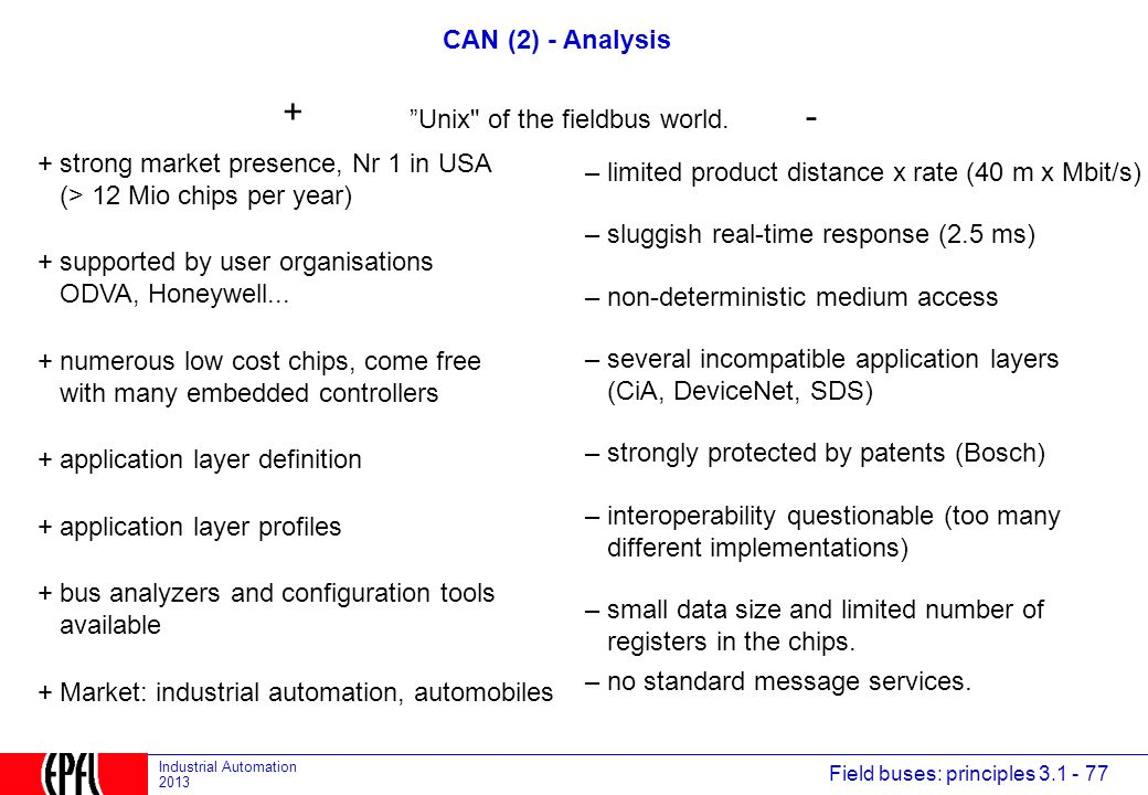 + - CAN (2) - Analysis Unix of the fieldbus world.