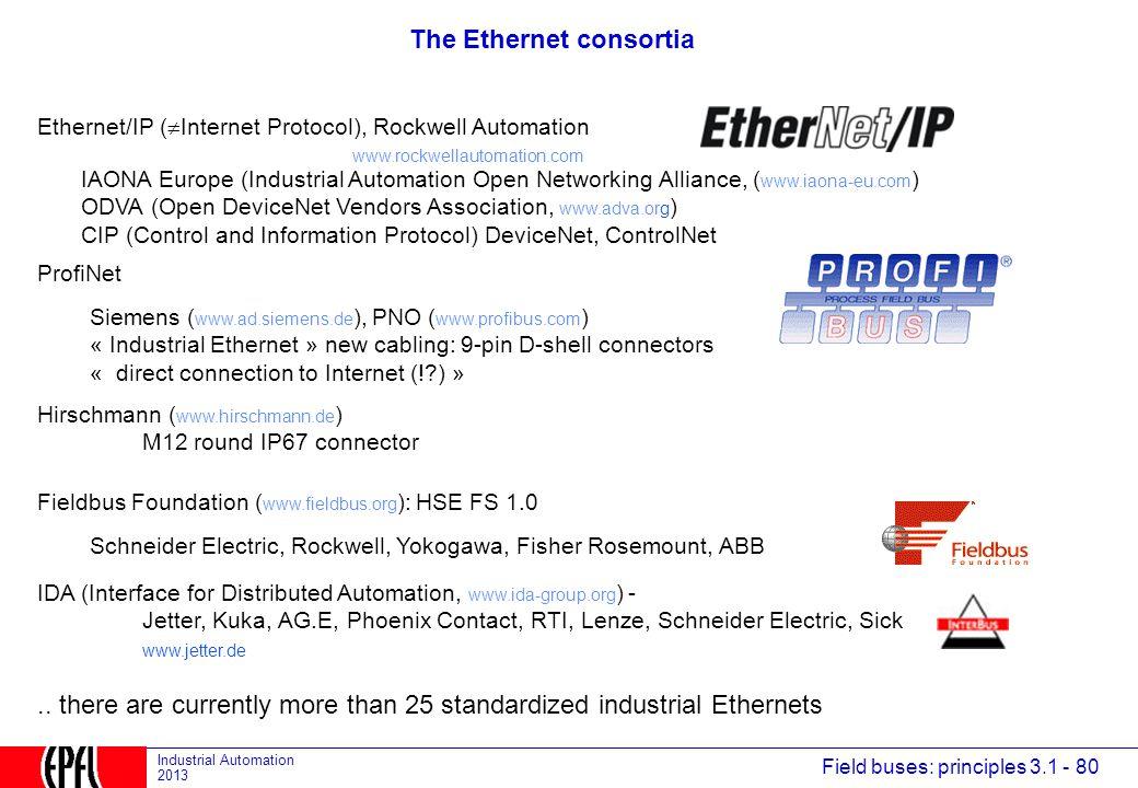 The Ethernet consortia