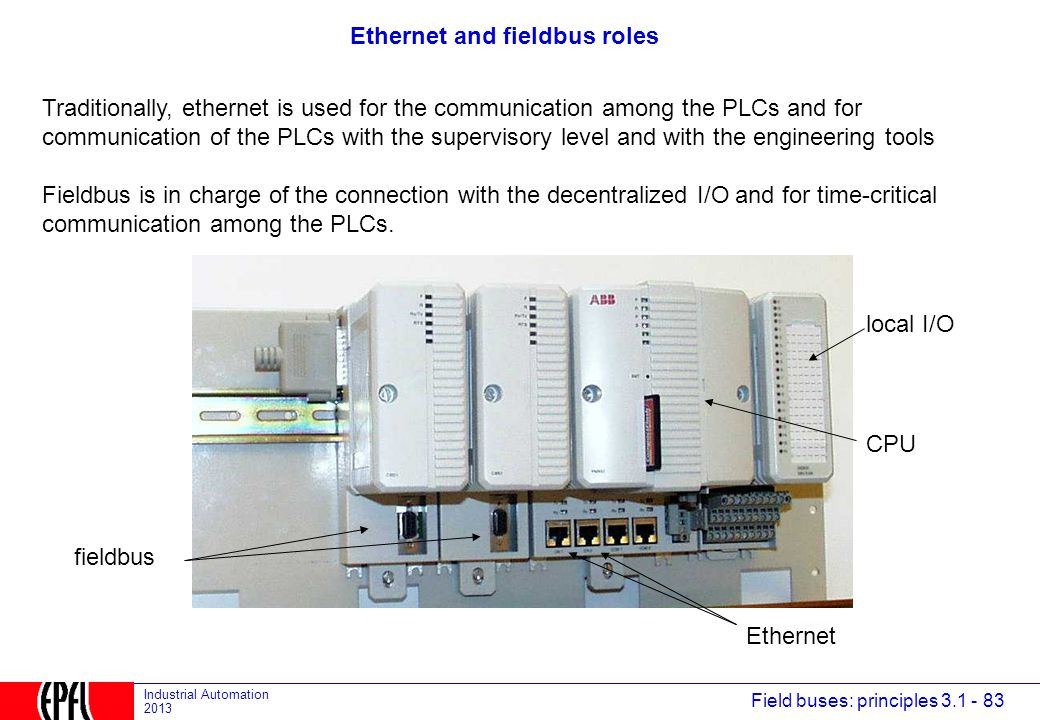 Ethernet and fieldbus roles