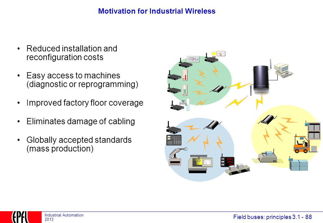 Motivation for Industrial Wireless