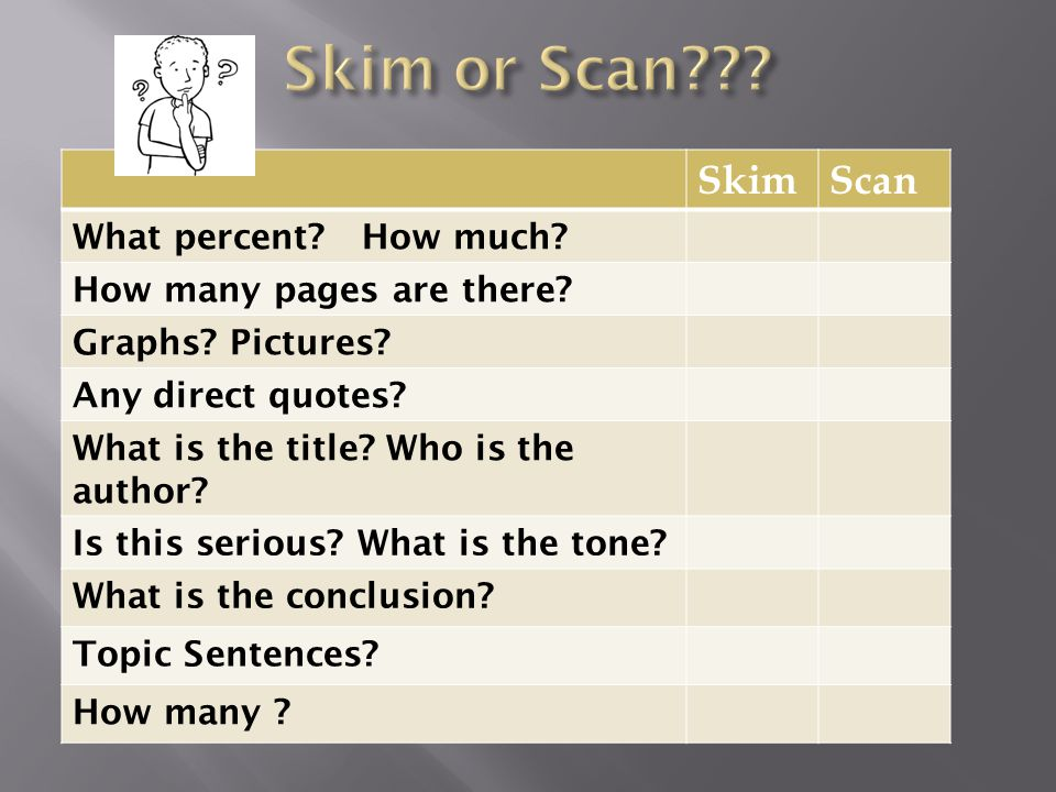 Skim or Scan Skim Scan What percent How much