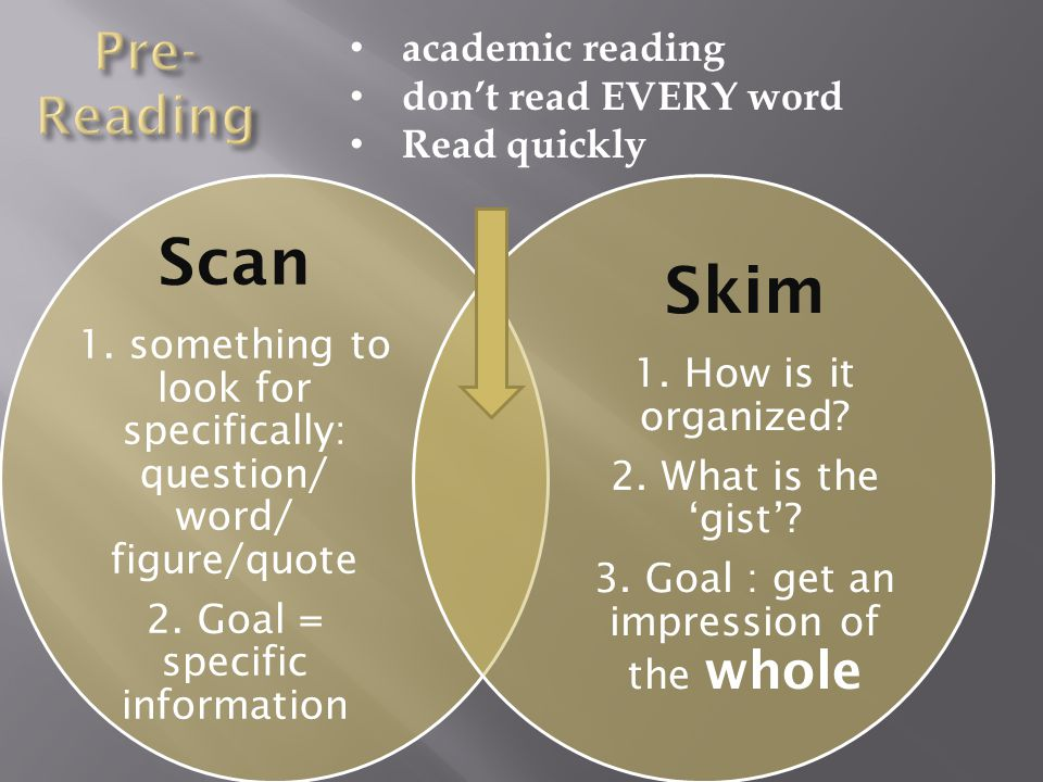 Scan Skim Pre-Reading academic reading don't read EVERY word