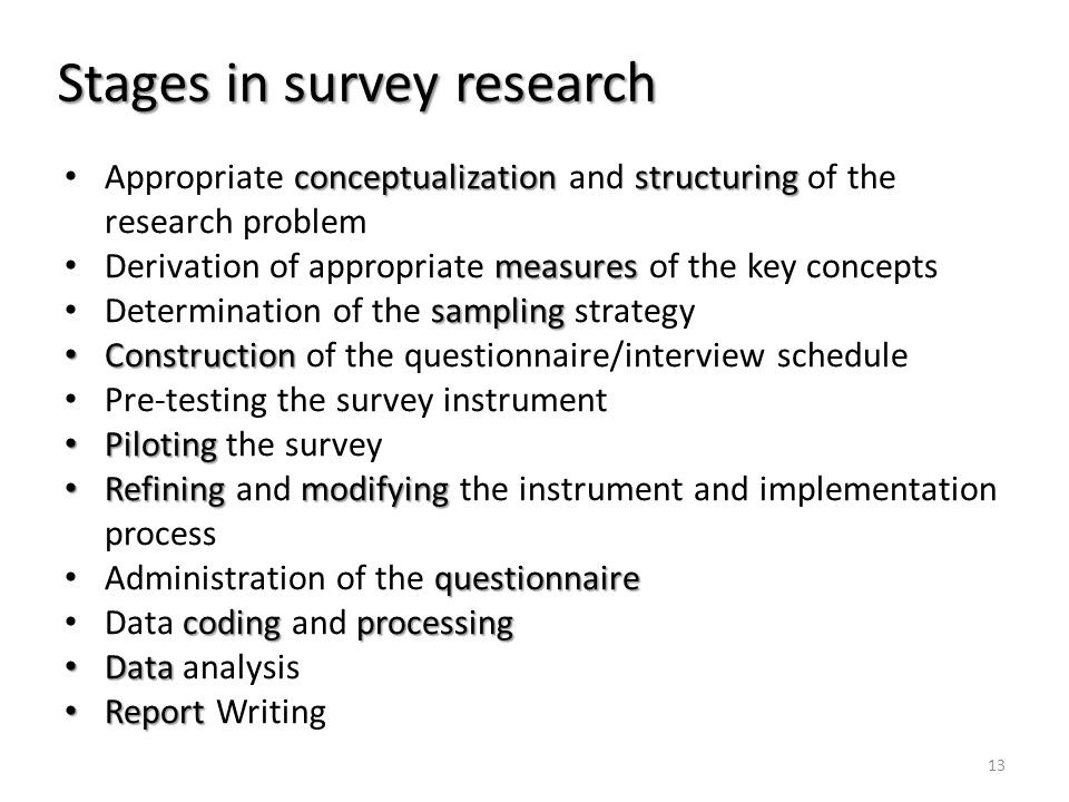 Stages in survey research