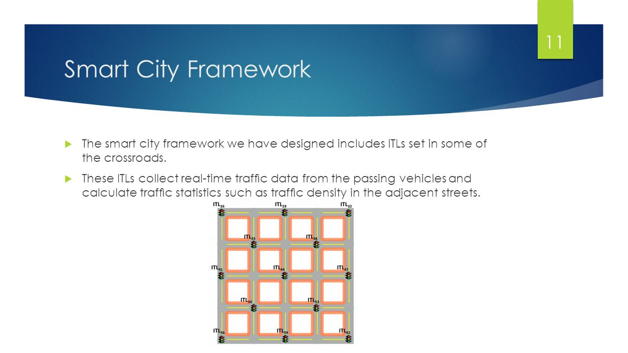 Smart City Framework The smart city framework we have designed includes ITLs set in some of the crossroads.