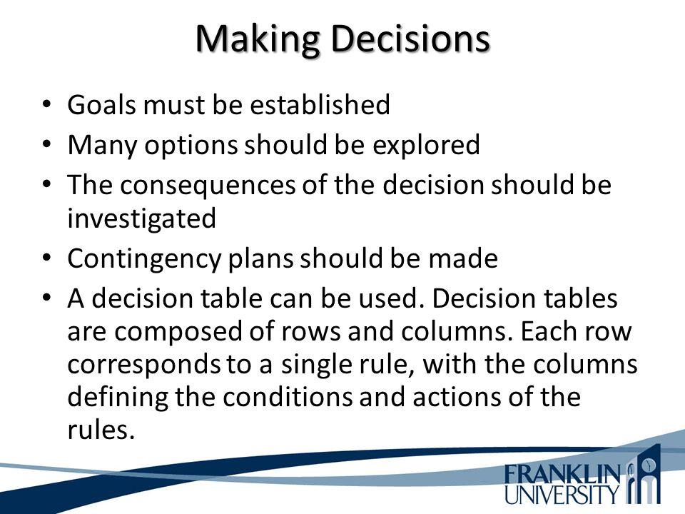 Making Decisions Goals must be established