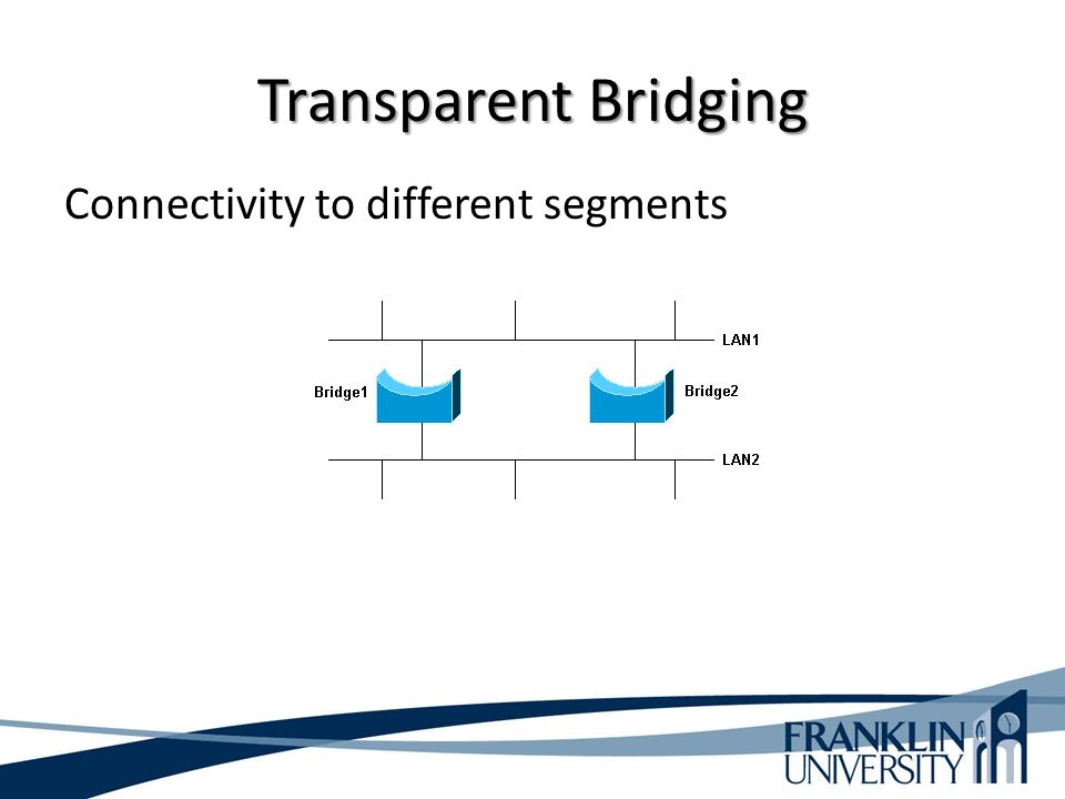 Transparent Bridging Connectivity to different segments