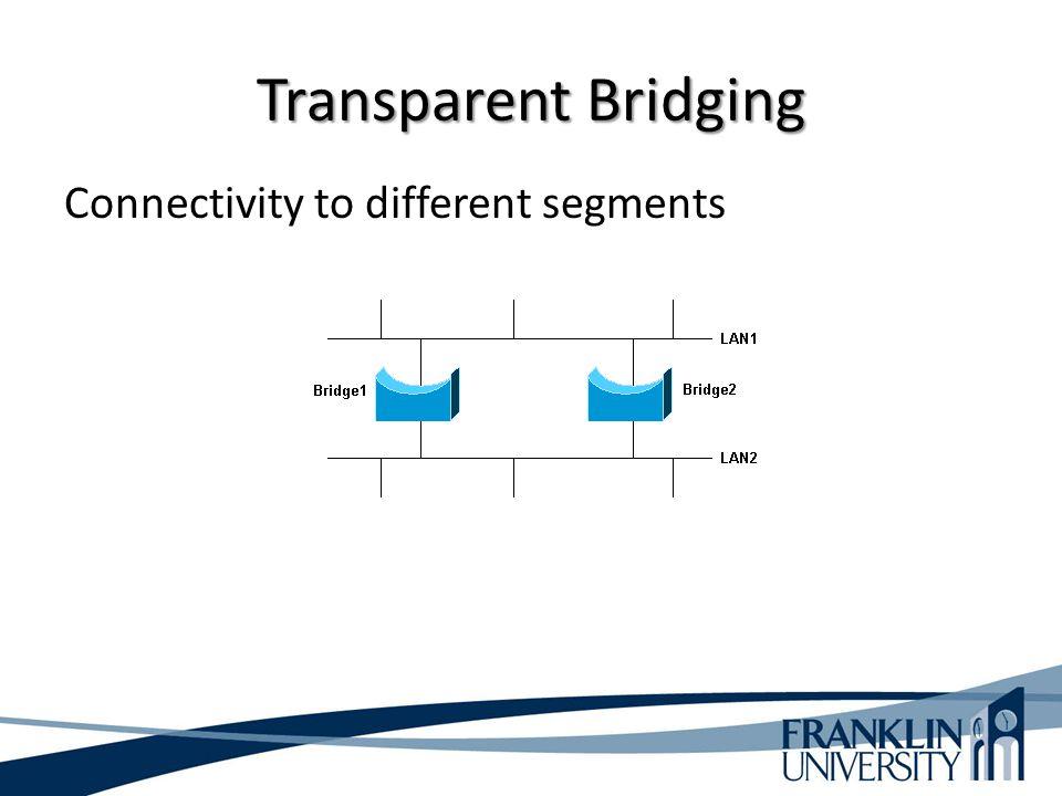 Transparent Bridging Connectivity to different segments