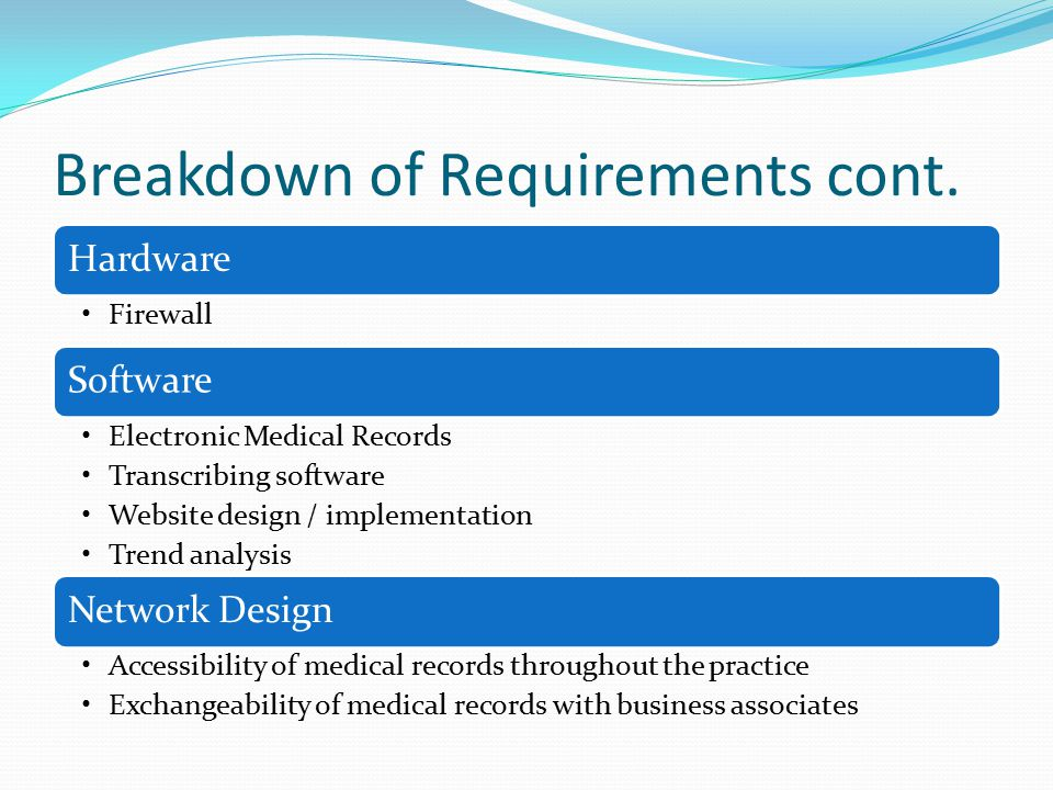 Breakdown of Requirements cont.