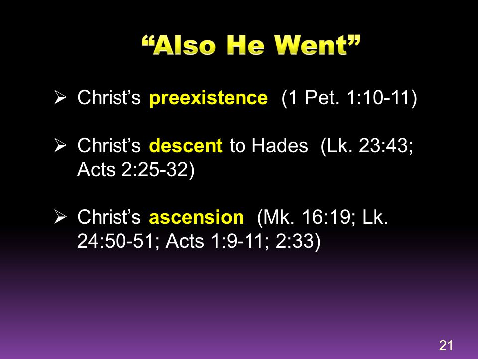 Also He Went Christ's preexistence (1 Pet. 1:10-11)