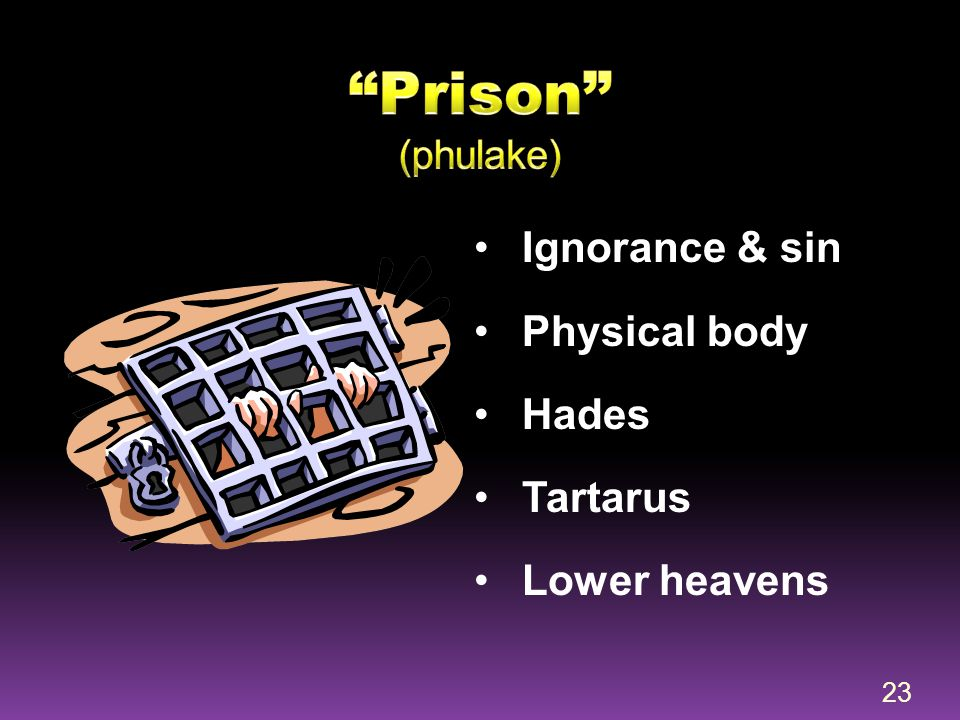 Prison (phulake) Ignorance & sin Physical body Hades Tartarus