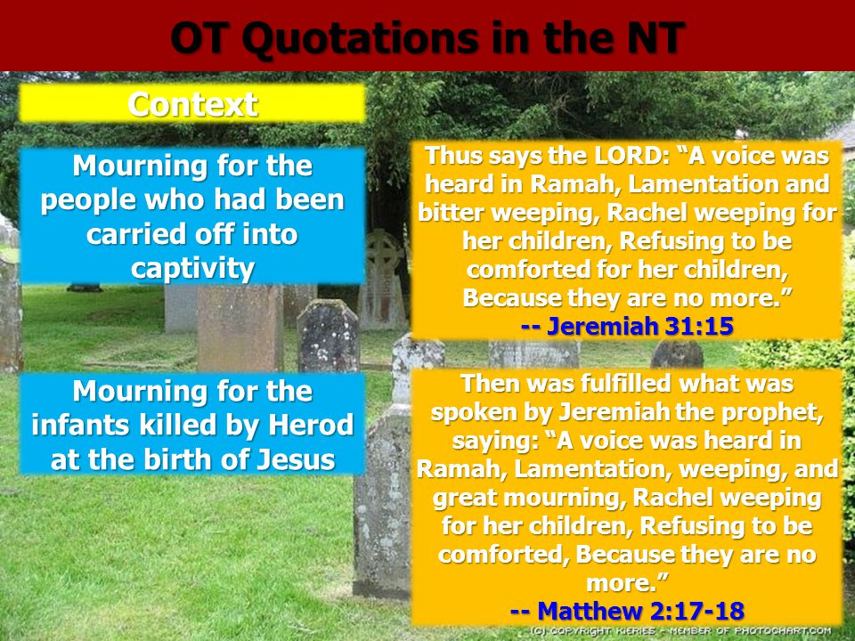 OT Quotations in the NT Context