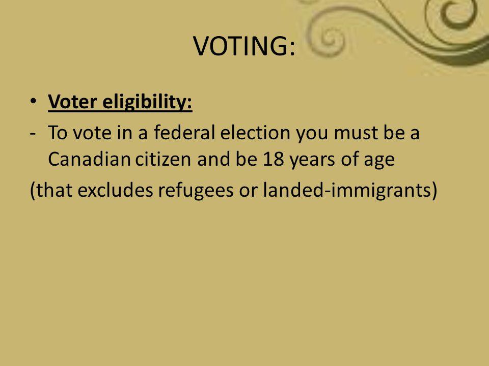 VOTING: Voter eligibility: