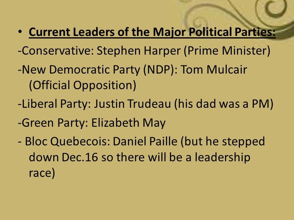Current Leaders of the Major Political Parties: