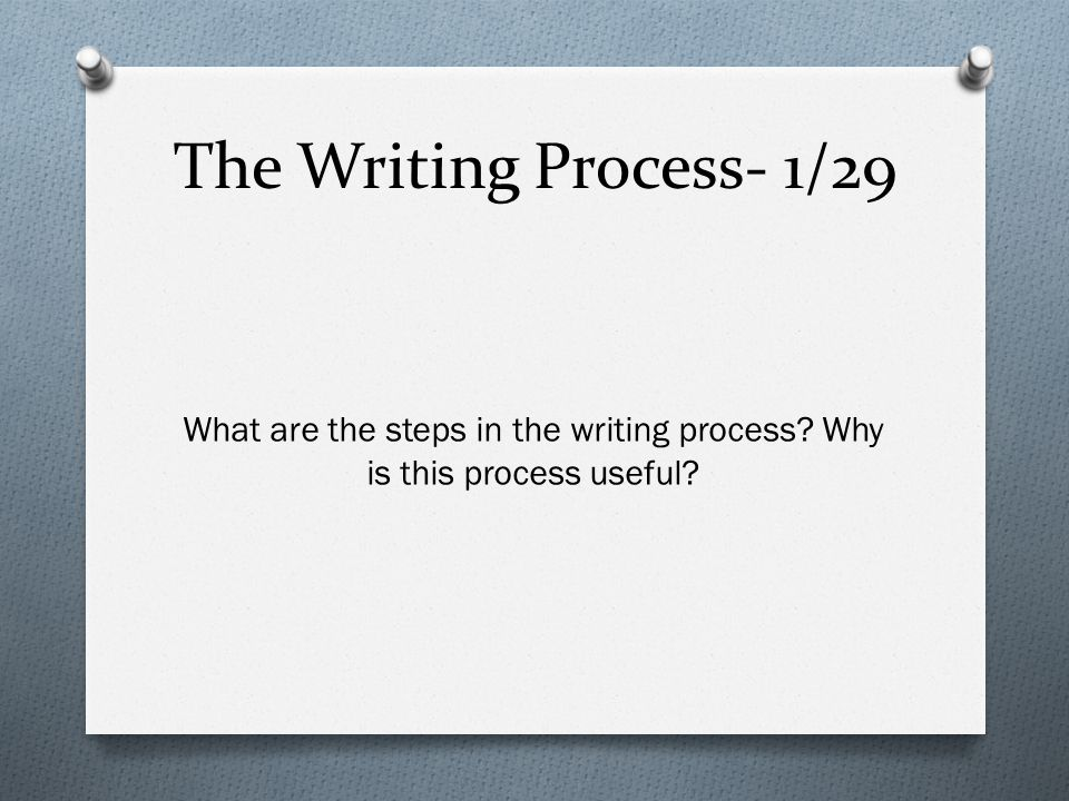 What are the steps in the writing process Why is this process useful