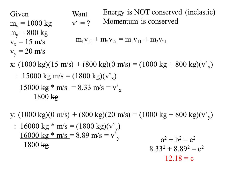 Energy is NOT conserved (inelastic)