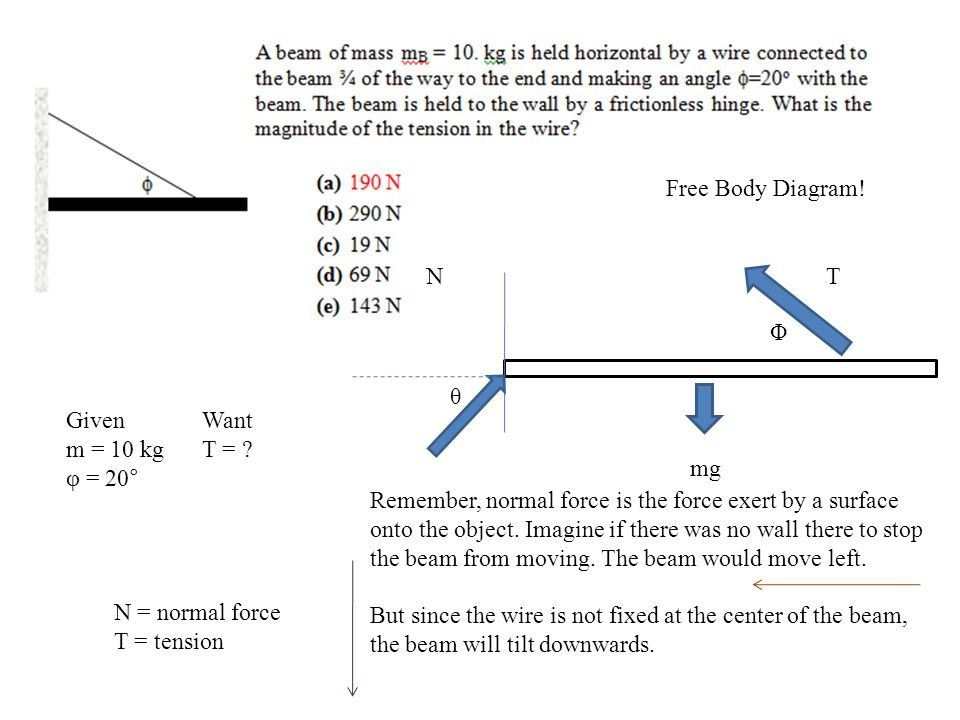 Free+Body+Diagram%21+N.+T.+%CE%A6.+%CE%B8.+Given.+m+%3D+10+kg.+%CF%86+%3D+20%C2%B0+Want.+T+%3D+mg. physics final review dan c and ashwin m exam 1 ppt video free body diagram for air resistance at reclaimingppi.co