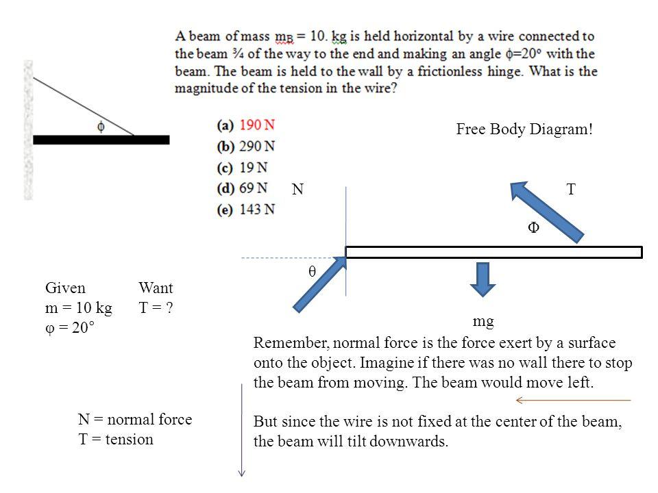 Free Body Diagram! N. T. Φ. θ. Given. m = 10 kg. φ = 20° Want. T = mg.
