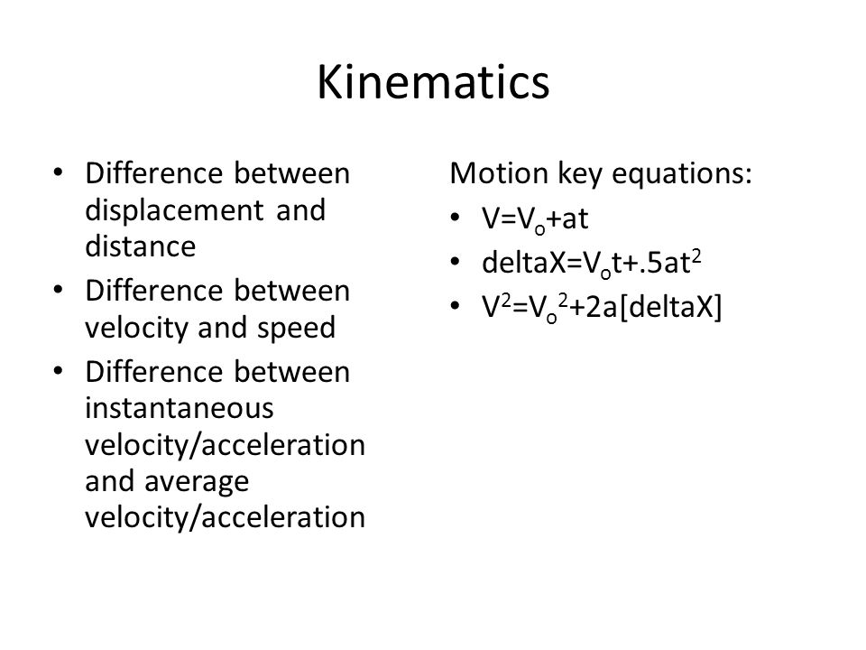 Kinematics Difference between displacement and distance