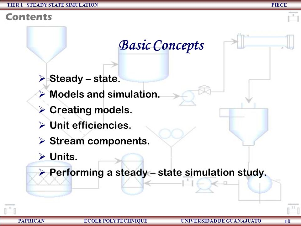 Basic Concepts Contents Steady – state. Models and simulation.