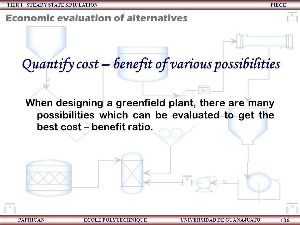 Quantify cost – benefit of various possibilities