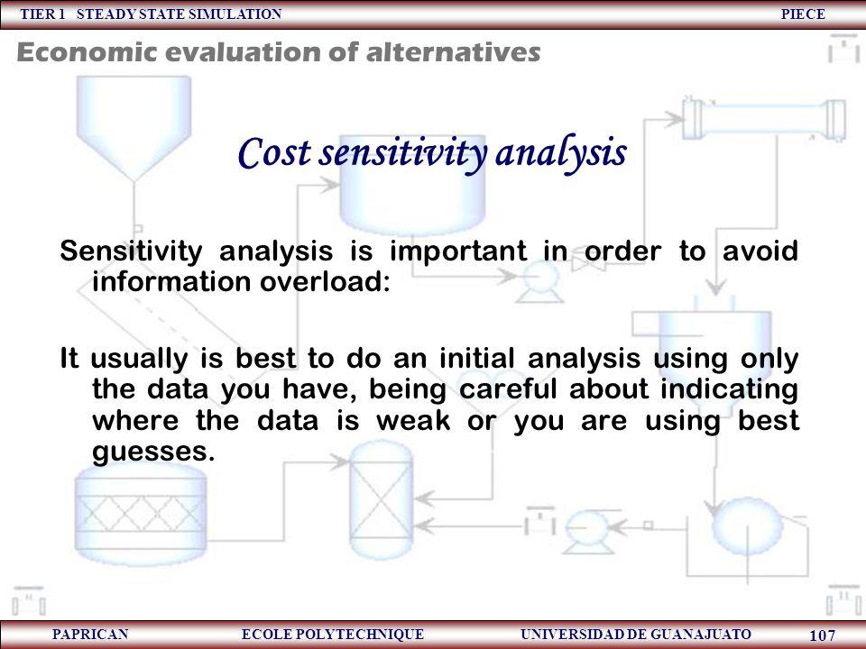 Cost sensitivity analysis