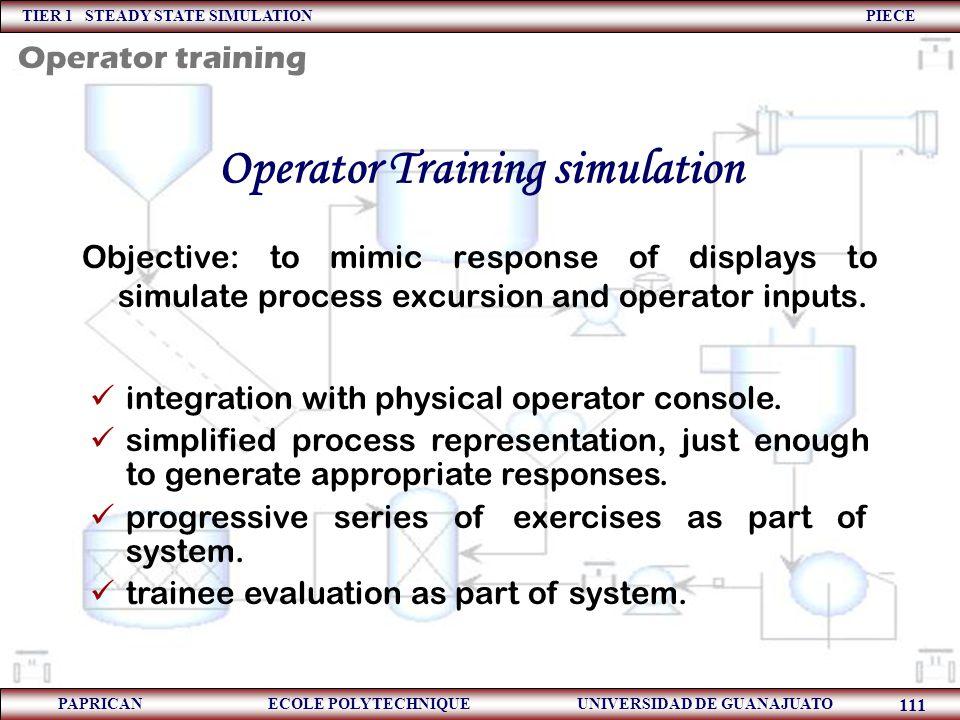 Operator Training simulation