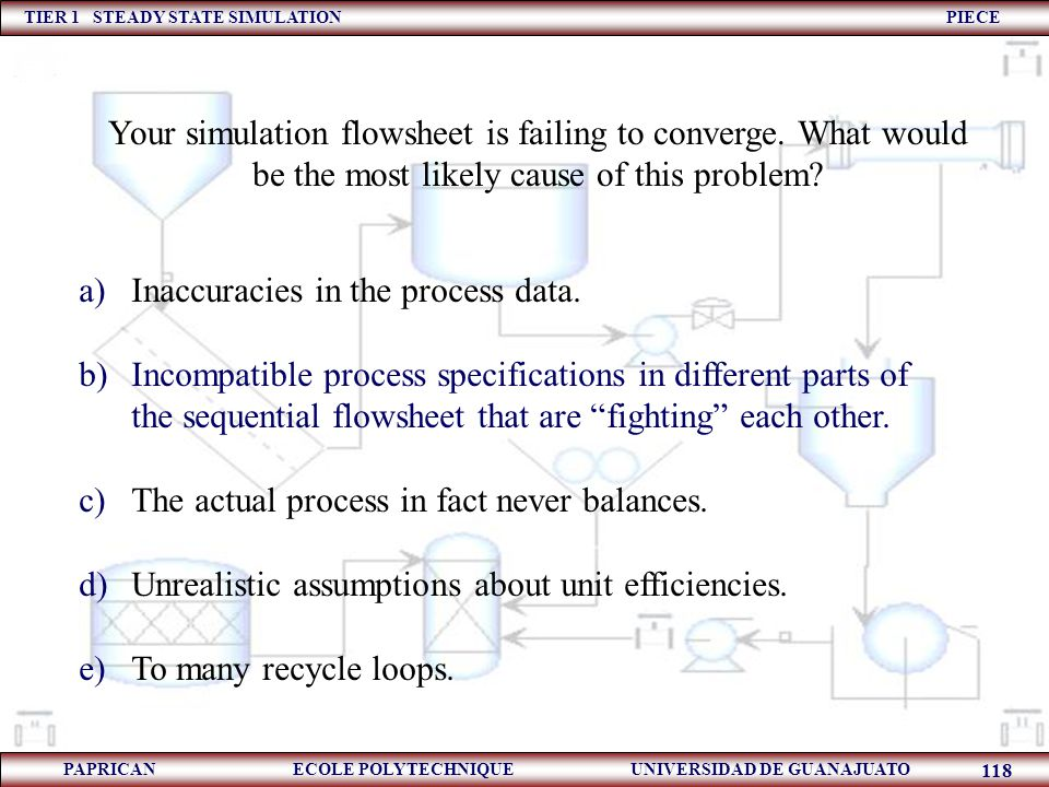 Your simulation flowsheet is failing to converge
