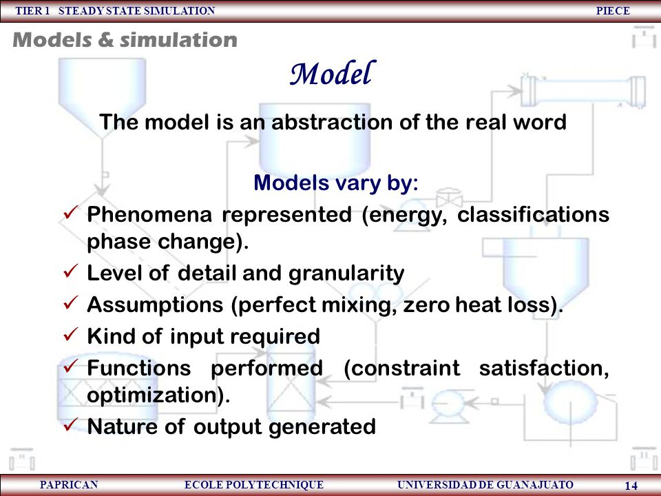 The model is an abstraction of the real word