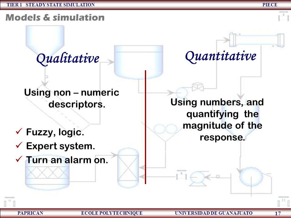 Quantitative Qualitative