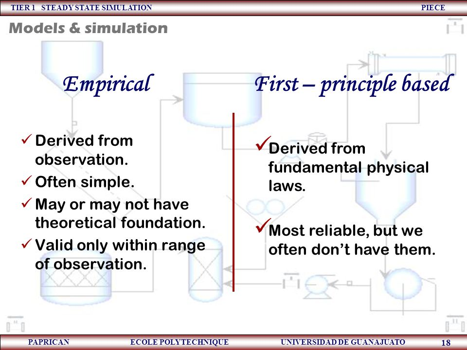 First – principle based